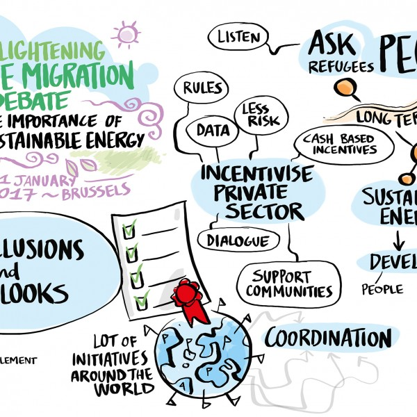 """""""Energy and migration"""" conference"""