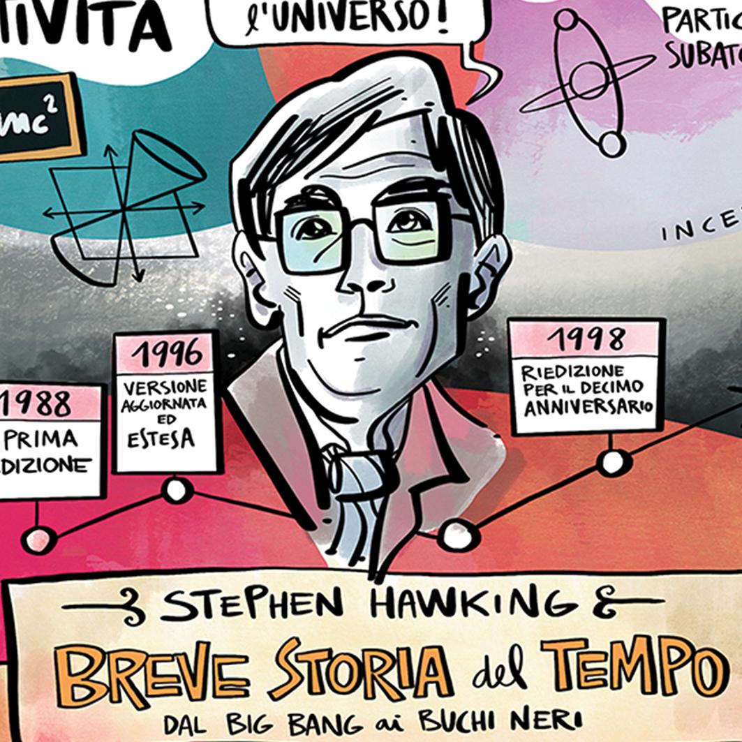 """""""Dal big bang ai buchi neri. Breve storia del tempo"""" di Stephen Hawking"""