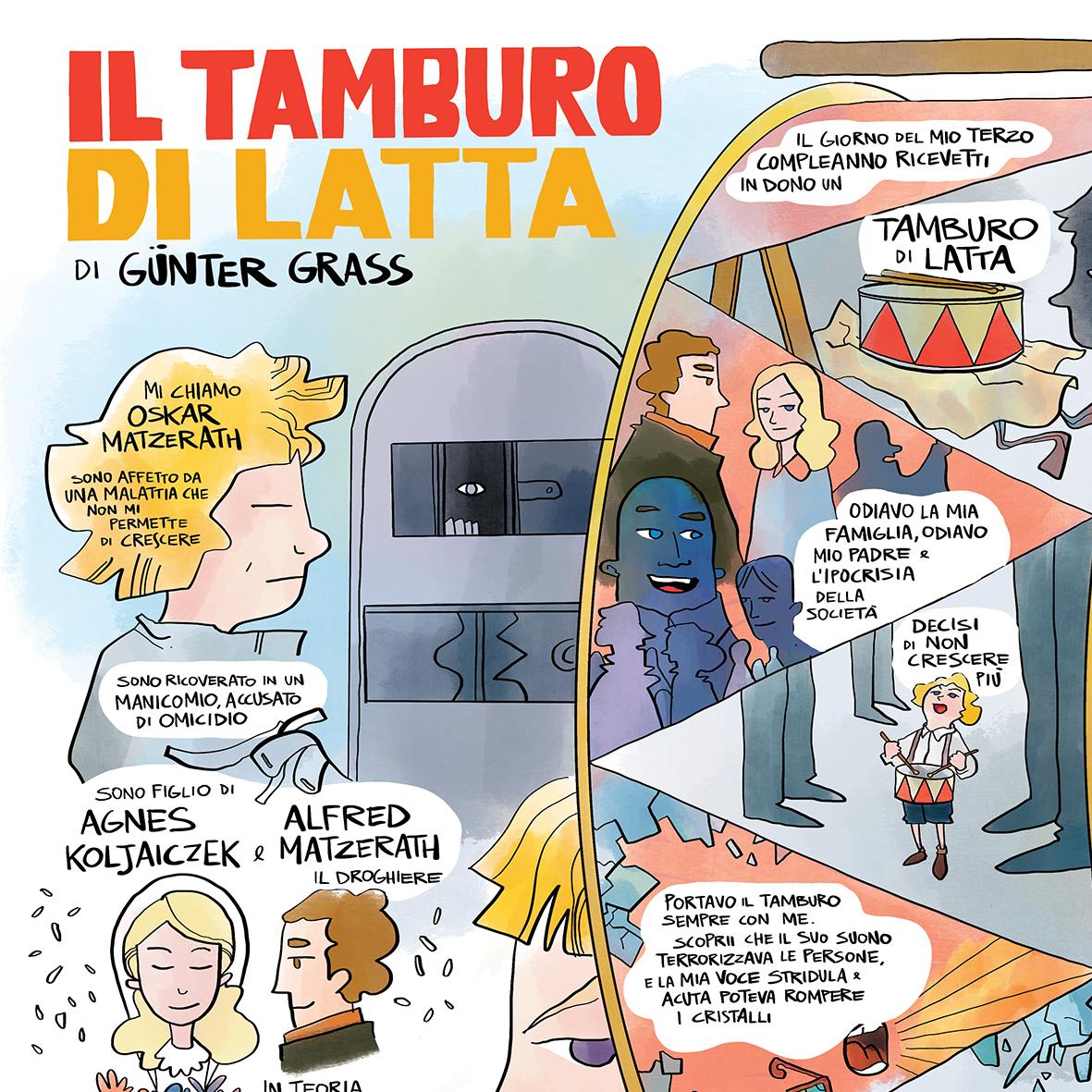 TUTTOLIBRI La Stampa – Il Tamburo di Latta